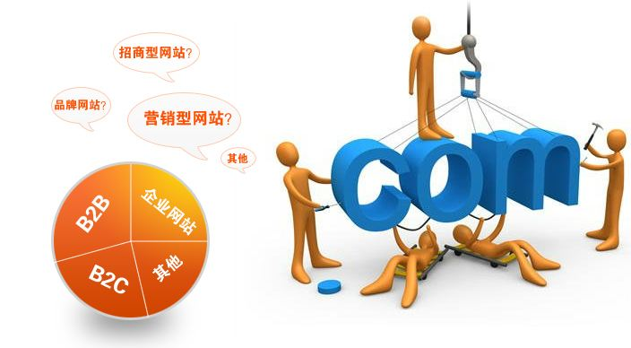 電子商務網站建設應遵循以下幾個原則